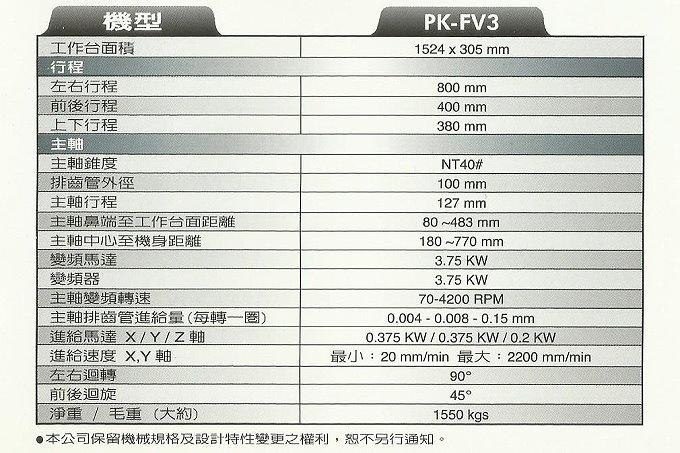 PK-FV3-A2