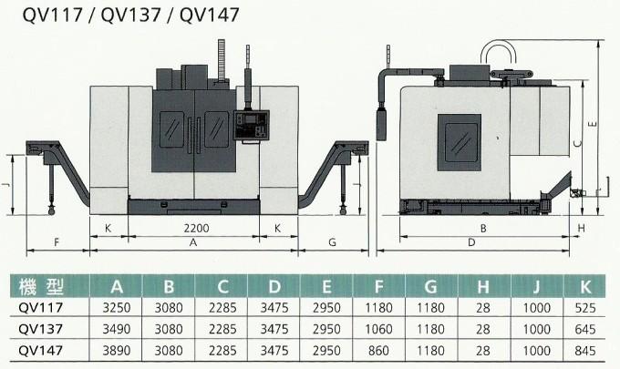 QV117-137-147外觀圖