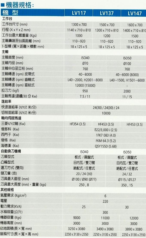 LV117-137-147規格表