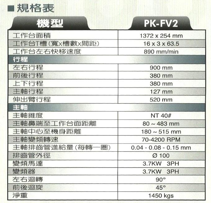PK-FV2規格表
