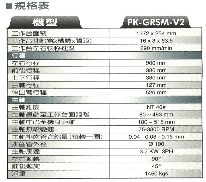 PK-GRSM-V2規格表