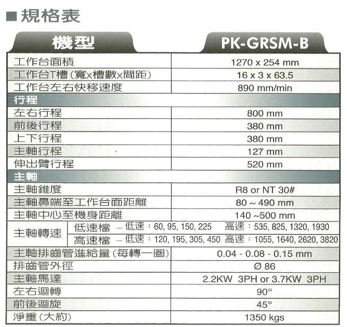PK-GRSM-B規格表
