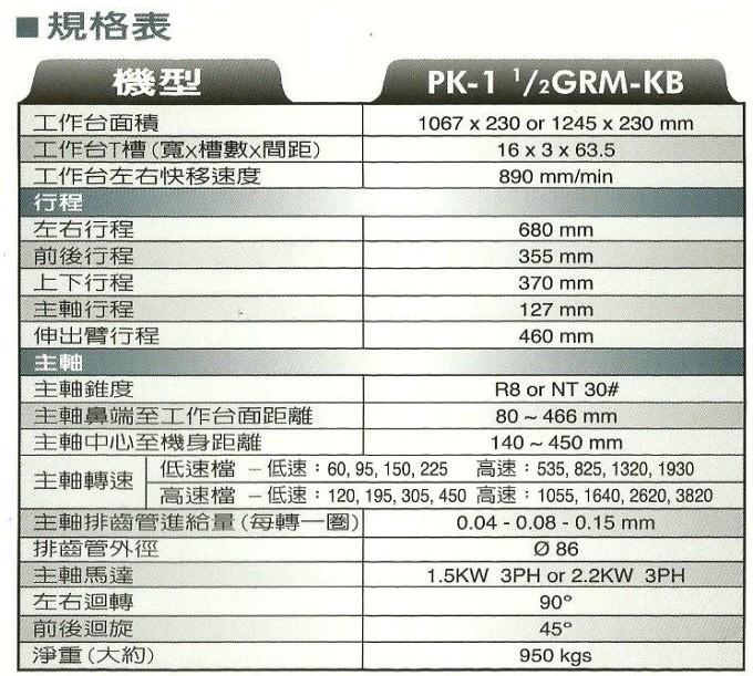 PK-1 12GRM-KB規格表