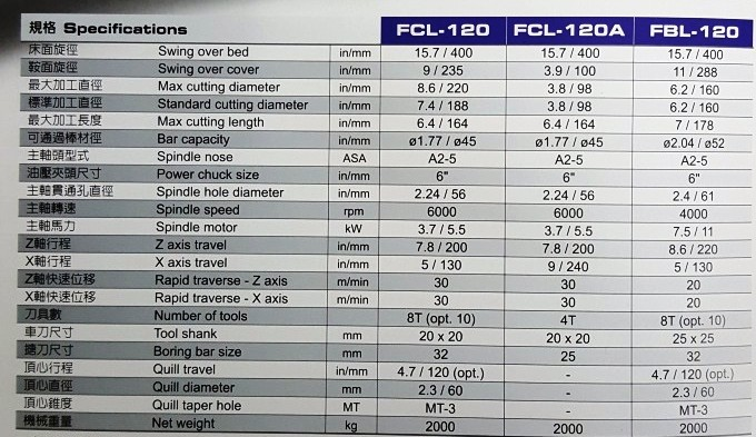 FCL-120-規格表